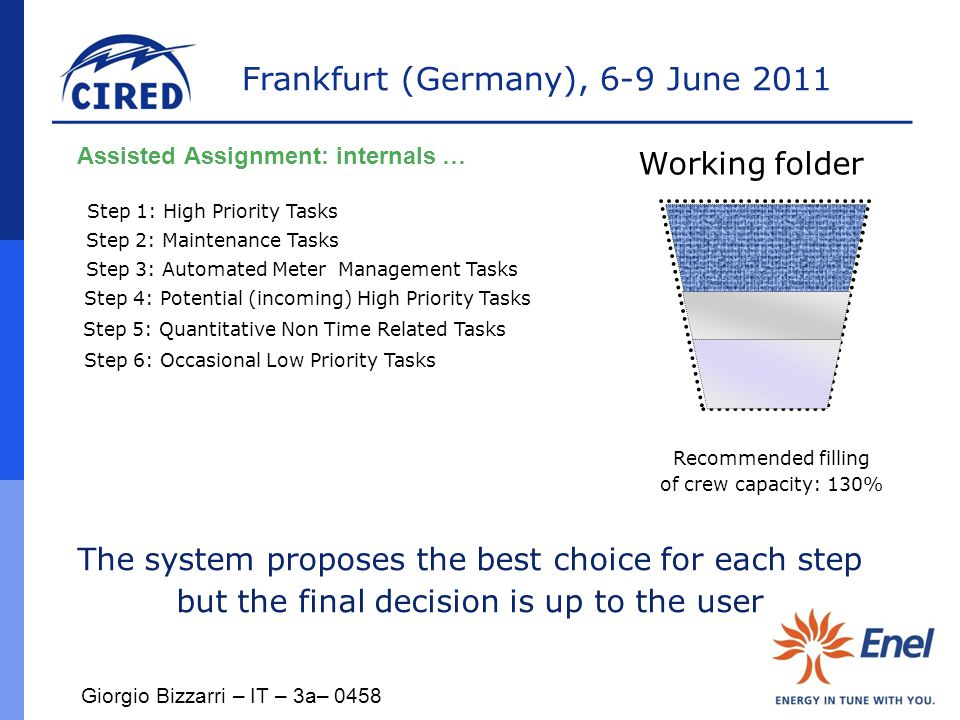 Frankfurt (Germany), 6-9 June 2011 Giorgio Bizzarri – IT – 3a– 0458 Assisted Assignment: internals … Working folder Step 1: High Priority Tasks Step 2: Maintenance Tasks Step 3: Automated Meter Management Tasks Step 4: Potential (incoming) High Priority Tasks Step 5: Quantitative Non Time Related Tasks Step 6: Occasional Low Priority Tasks Recommended filling of crew capacity: 130% The system proposes the best choice for each step but the final decision is up to the user