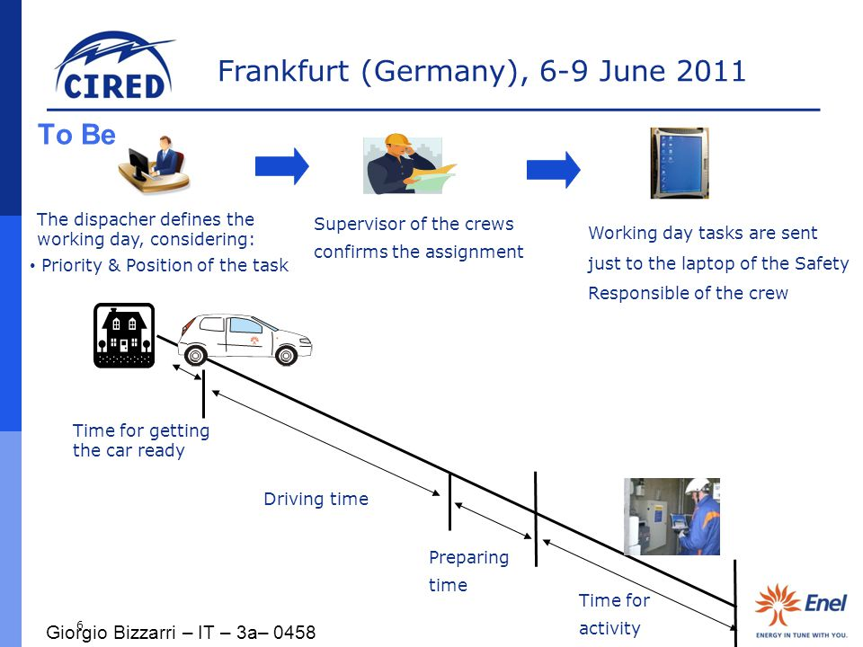 Frankfurt (Germany), 6-9 June Time for getting the car ready Driving time Time for activity The dispacher defines the working day, considering: Priority & Position of the task Supervisor of the crews confirms the assignment To Be Working day tasks are sent just to the laptop of the Safety Responsible of the crew Preparing time Giorgio Bizzarri – IT – 3a– 0458