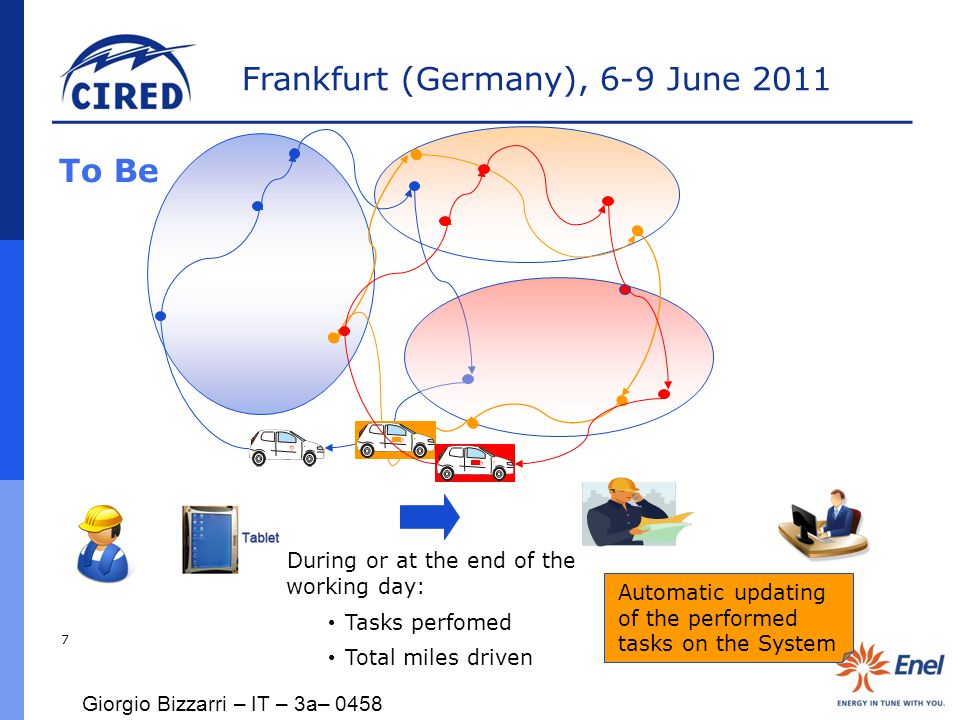 Frankfurt (Germany), 6-9 June 2011 7 Automatic updating of the performed tasks on the System During or at the end of the working day: Tasks perfomed Total miles driven To Be Giorgio Bizzarri – IT – 3a– 0458