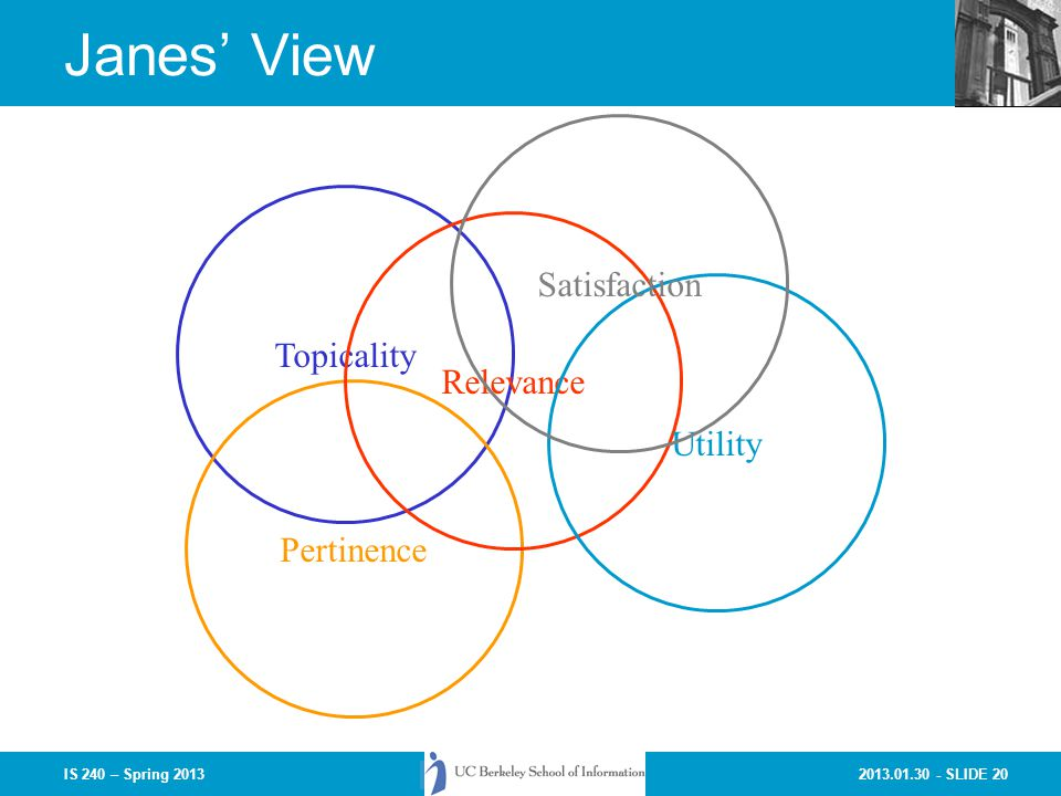 2013.01.30 - SLIDE 20IS 240 – Spring 2013 Janes' View Topicality Pertinence Relevance Utility Satisfaction