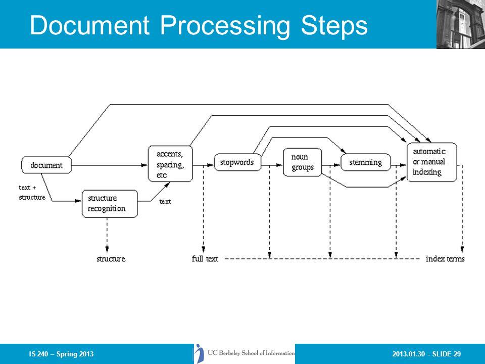 2013.01.30 - SLIDE 29 Document Processing Steps IS 240 – Spring 2013