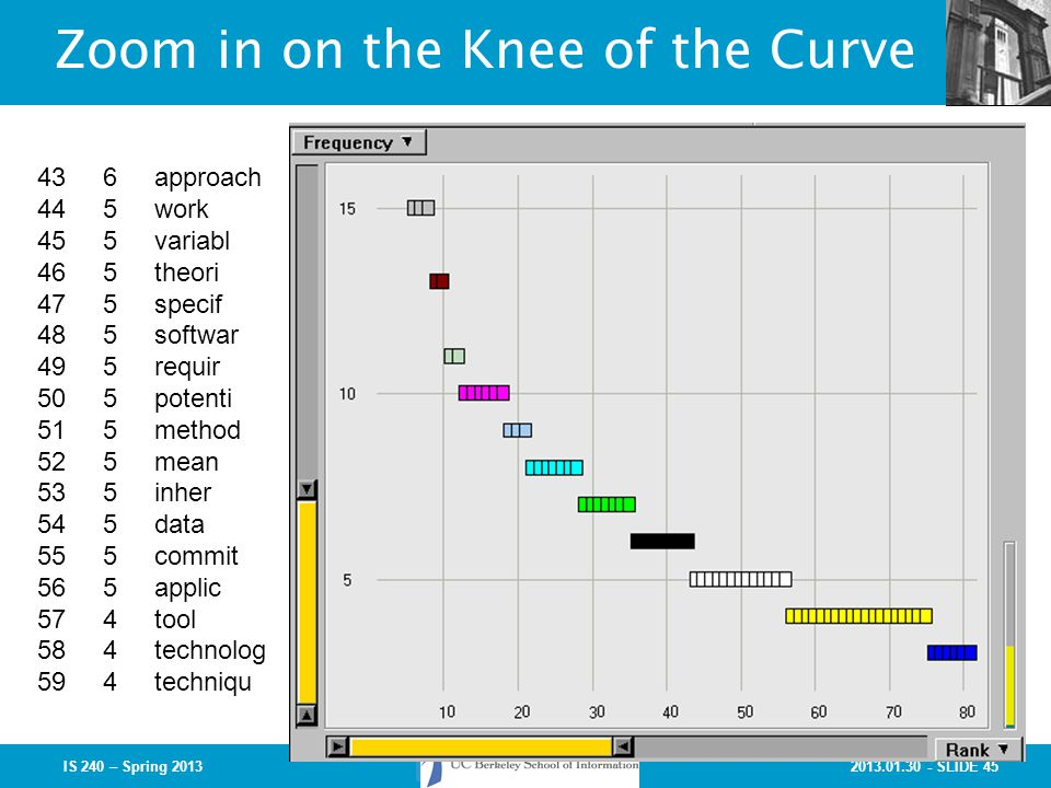2013.01.30 - SLIDE 45IS 240 – Spring 2013 Zoom in on the Knee of the Curve 43 6 approach 44 5 work 45 5 variabl 46 5 theori 47 5 specif 48 5 softwar 49 5 requir 50 5 potenti 51 5 method 52 5 mean 53 5 inher 54 5 data 55 5 commit 56 5 applic 57 4 tool 58 4 technolog 59 4 techniqu