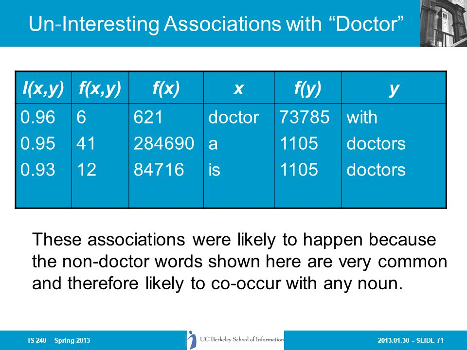 2013.01.30 - SLIDE 71IS 240 – Spring 2013 These associations were likely to happen because the non-doctor words shown here are very common and therefore likely to co-occur with any noun.