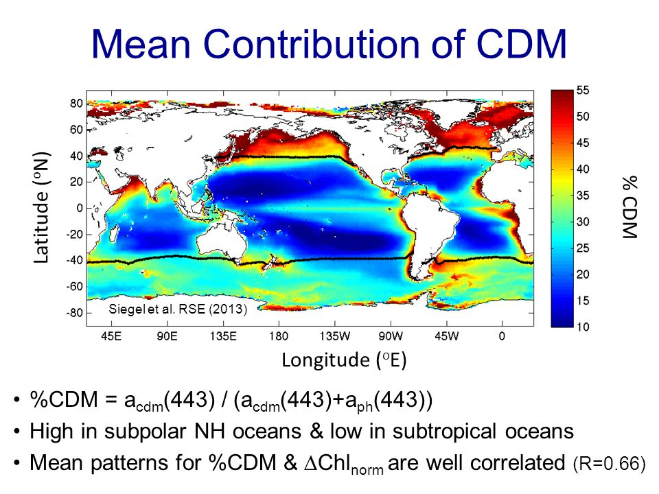 Mean Contribution of CDM % CDM Longitude ( o E) Latitude ( o N) %CDM = a cdm (443) / (a cdm (443)+a ph (443)) High in subpolar NH oceans & low in subtropical oceans Mean patterns for %CDM &  Chl norm are well correlated (R=0.66) Siegel et al.