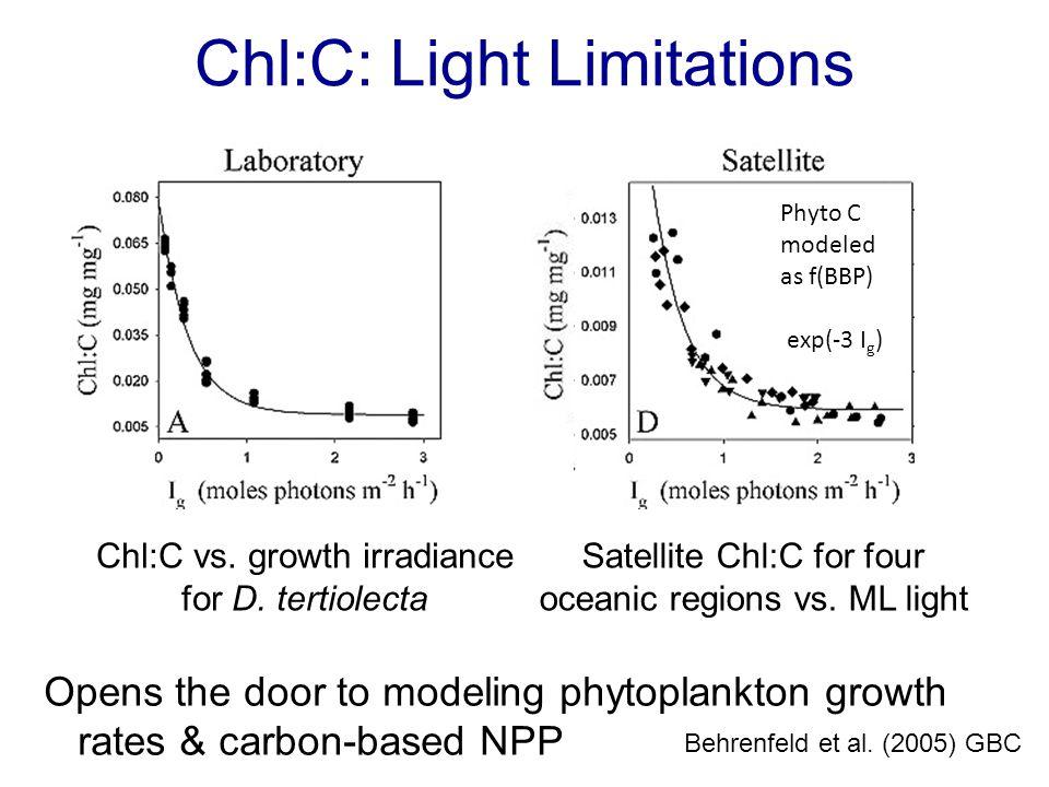 Chl:C: Light Limitations Satellite Chl:C for four oceanic regions vs. ML light Behrenfeld et al. (2005) GBC Opens the door to modeling phytoplankton g