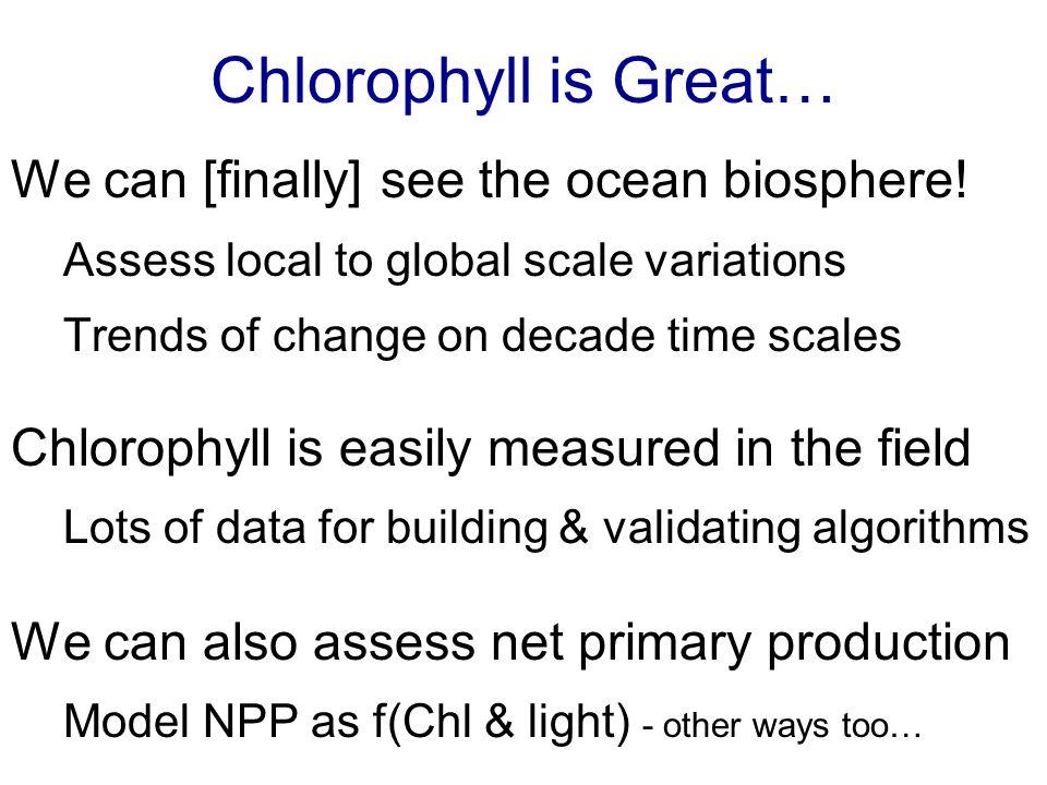 Operational Chl-a Algorithms CH 3 Chlorophyll-a Marine Spectral Reflectance vs.