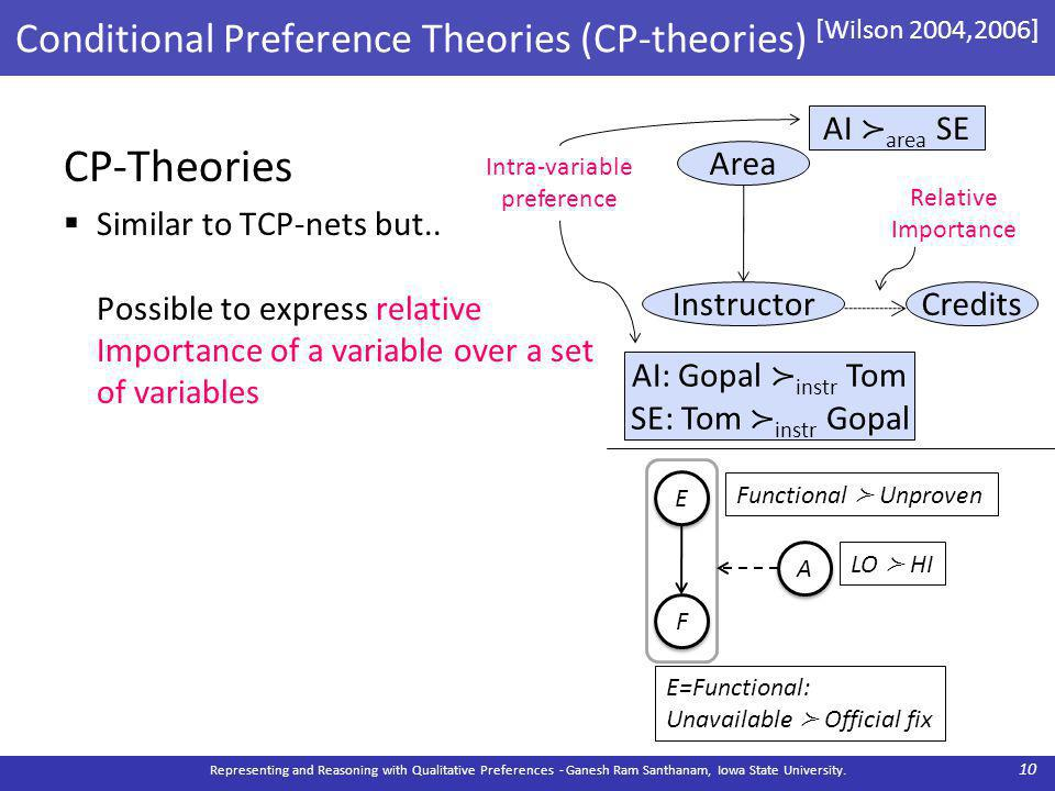 Conditional Preference Theories (CP-theories) [Wilson 2004,2006] CP-Theories  Similar to TCP-nets but..