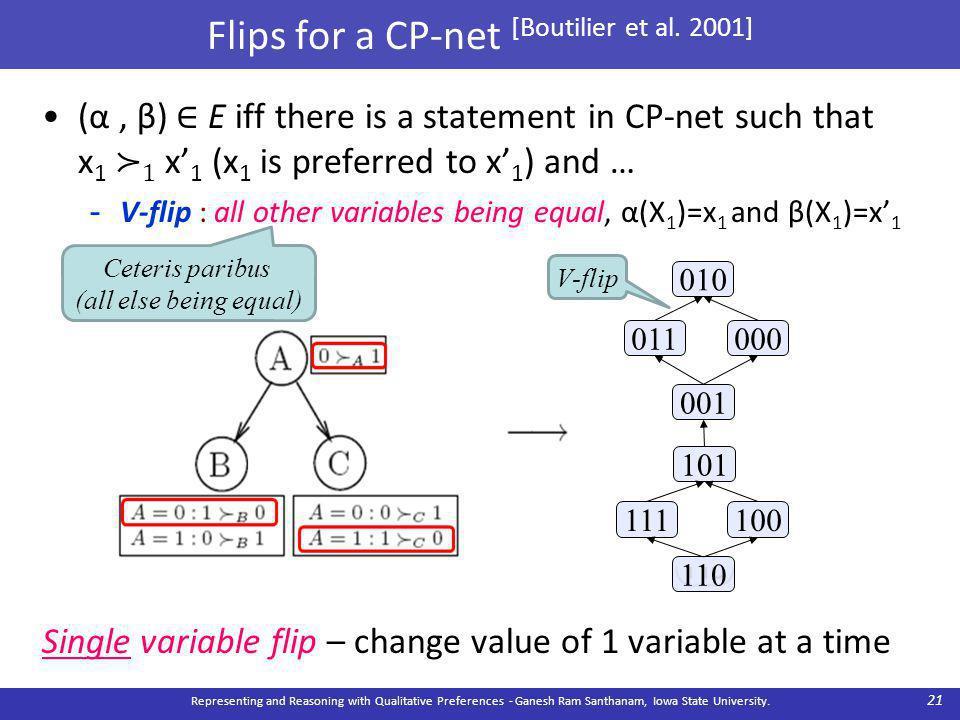 (α, β) ∈ E iff there is a statement in CP-net such that x 1 ≻ 1 x' 1 (x 1 is preferred to x' 1 ) and … -V-flip : all other variables being equal, α(X 1 )=x 1 and β(X 1 )=x' 1 Single variable flip – change value of 1 variable at a time 010 011000 001 101 111100 110 Flips for a CP-net [Boutilier et al.
