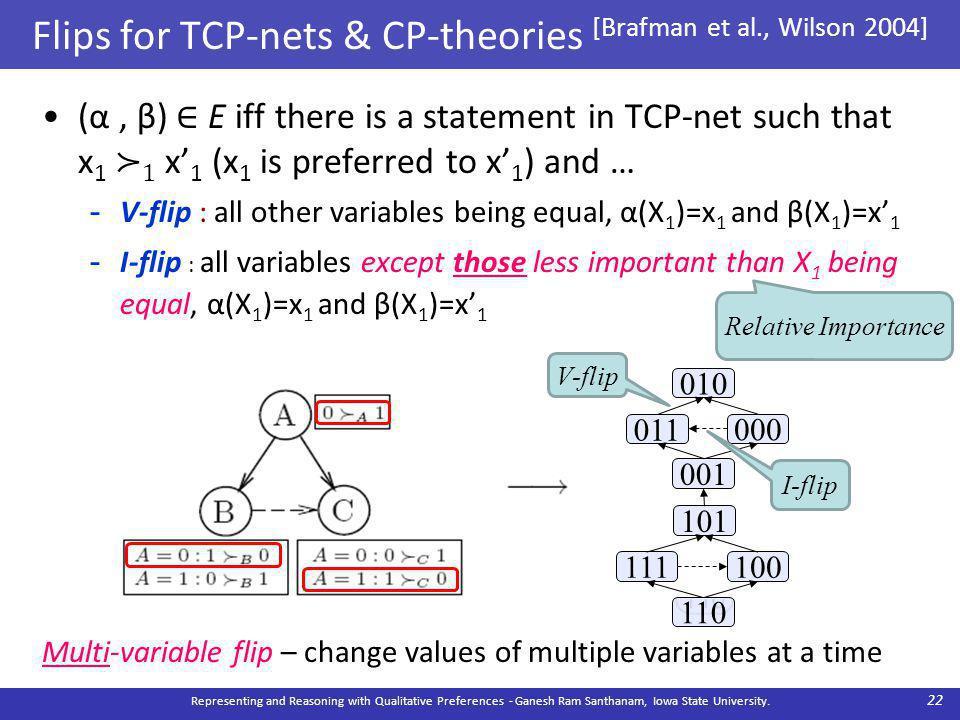 (α, β) ∈ E iff there is a statement in TCP-net such that x 1 ≻ 1 x' 1 (x 1 is preferred to x' 1 ) and … -V-flip : all other variables being equal, α(X 1 )=x 1 and β(X 1 )=x' 1 -I-flip : all variables except those less important than X 1 being equal, α(X 1 )=x 1 and β(X 1 )=x' 1 Multi-variable flip – change values of multiple variables at a time 010 011 000 001 101 111100 110 Flips for TCP-nets & CP-theories [Brafman et al., Wilson 2004] Representing and Reasoning with Qualitative Preferences - Ganesh Ram Santhanam, Iowa State University.