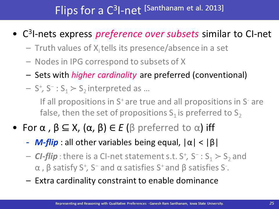 Flips for a C 3 I-net [Santhanam et al.