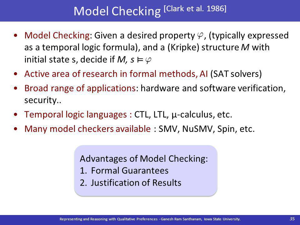 Model Checking [Clark et al.