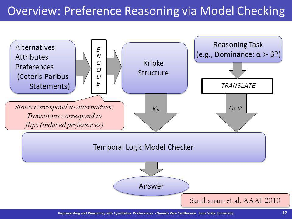 Overview: Preference Reasoning via Model Checking Representing and Reasoning with Qualitative Preferences - Ganesh Ram Santhanam, Iowa State University.