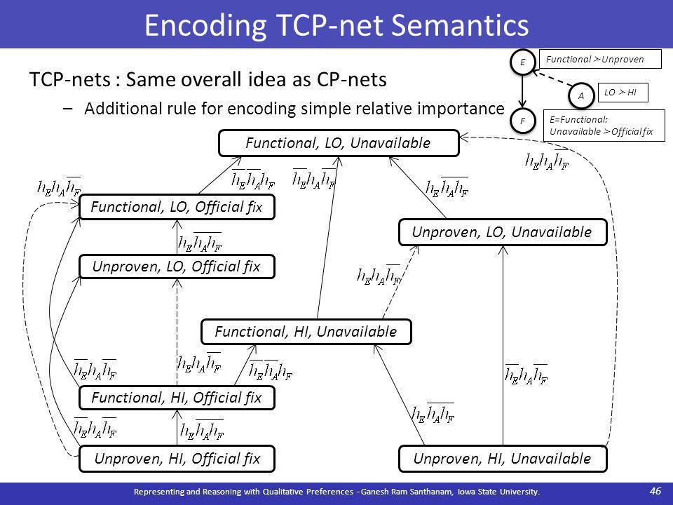 Encoding TCP-net Semantics Representing and Reasoning with Qualitative Preferences - Ganesh Ram Santhanam, Iowa State University.