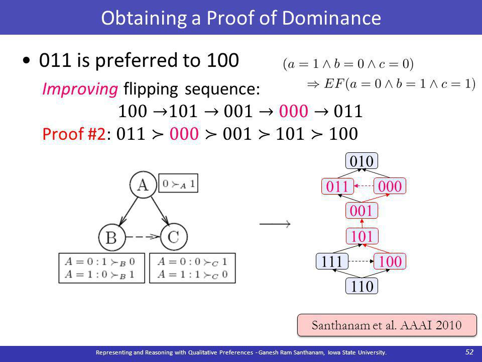 Obtaining a Proof of Dominance 011 is preferred to 100 Improving flipping sequence: 100 →101 → 001 → 000 → 011 Proof #2: 011 ≻ 000 ≻ 001 ≻ 101 ≻ 100 Representing and Reasoning with Qualitative Preferences - Ganesh Ram Santhanam, Iowa State University.