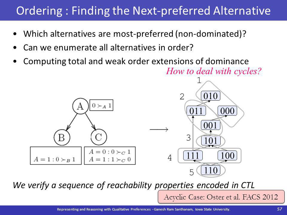 Ordering : Finding the Next-preferred Alternative Which alternatives are most-preferred (non-dominated).