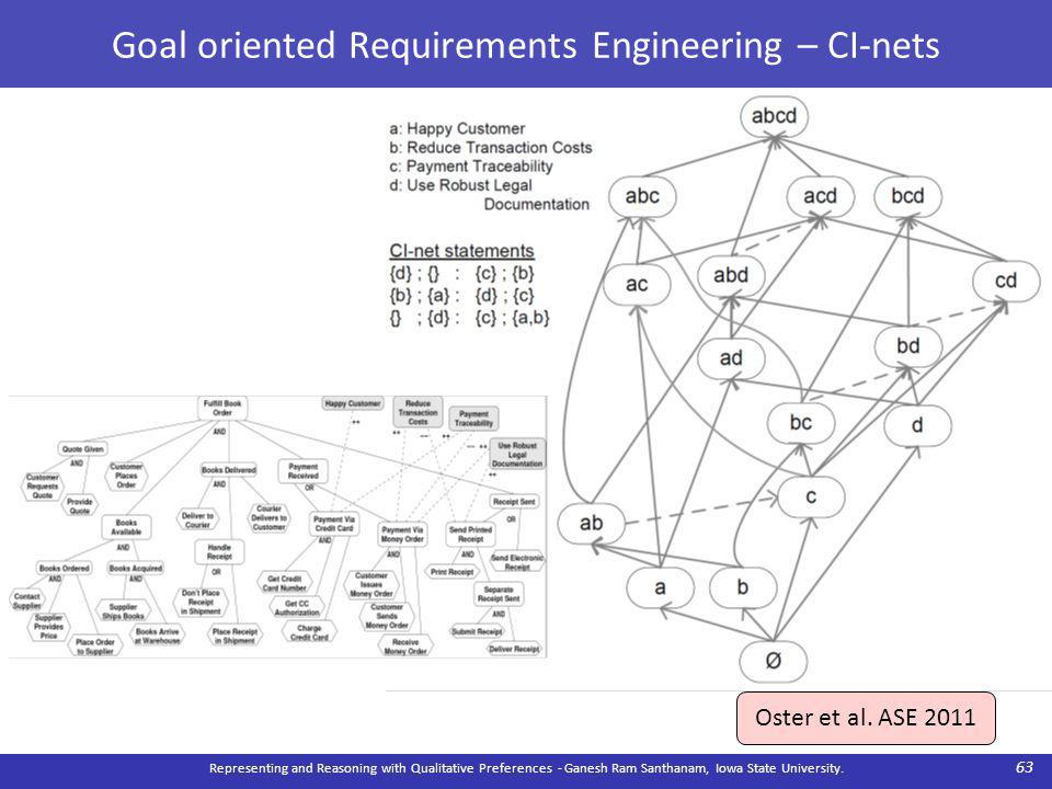Goal oriented Requirements Engineering – CI-nets Representing and Reasoning with Qualitative Preferences - Ganesh Ram Santhanam, Iowa State University.