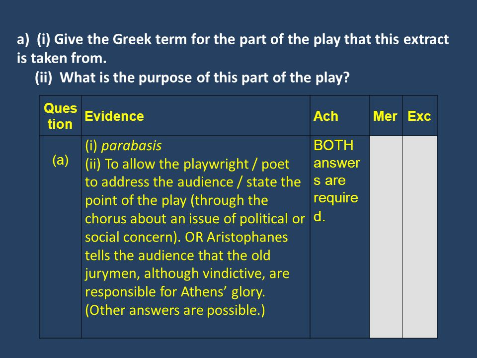 a) (i) Give the Greek term for the part of the play that this extract is taken from.