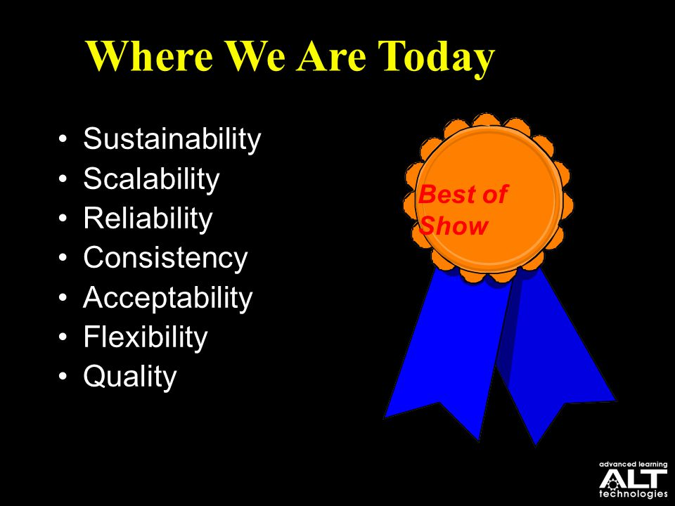 Sustainability Scalability Reliability Consistency Acceptability Flexibility Quality Best of Show Where We Are Today
