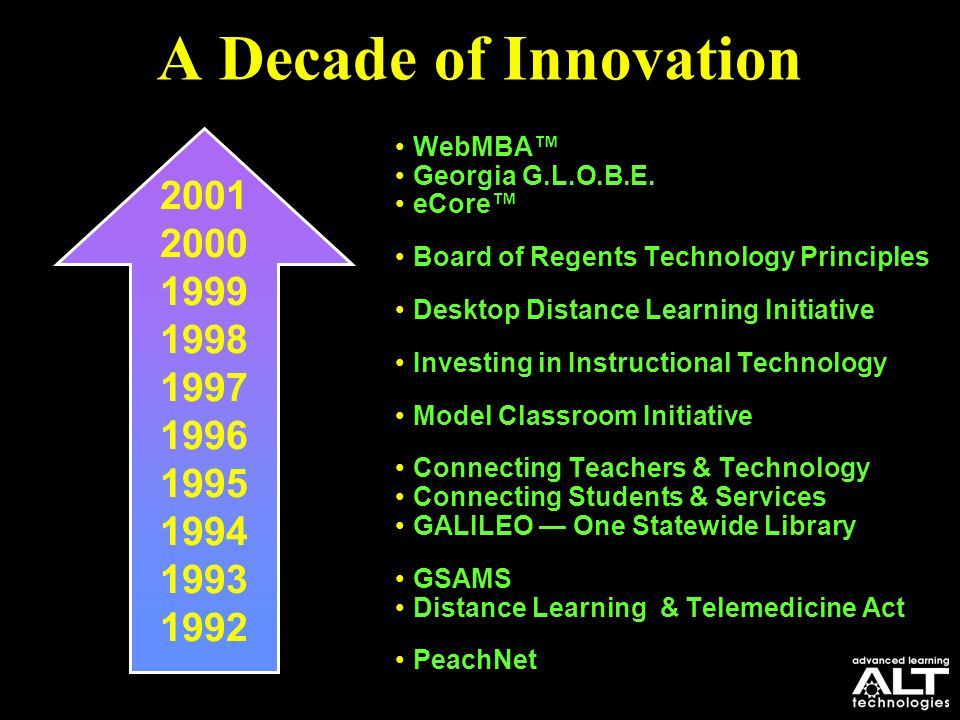 A Decade of Innovation WebMBA™ Georgia G.L.O.B.E. eCore™ Board of Regents Technology Principles Desktop Distance Learning Initiative Investing in Inst