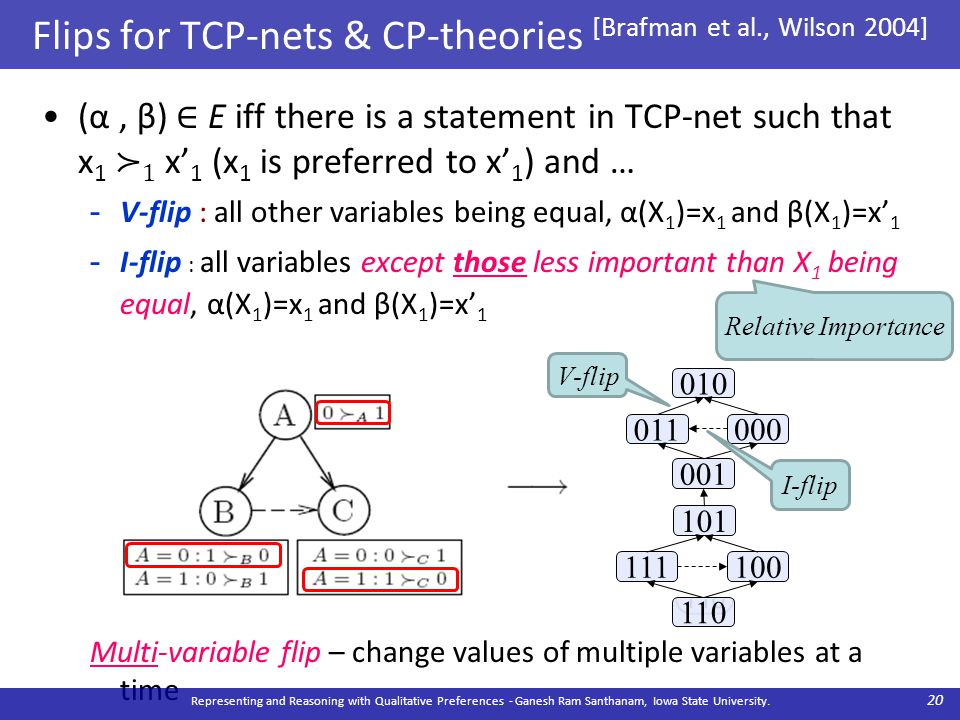 (α, β) ∈ E iff there is a statement in TCP-net such that x 1 ≻ 1 x' 1 (x 1 is preferred to x' 1 ) and … -V-flip : all other variables being equal, α(X 1 )=x 1 and β(X 1 )=x' 1 -I-flip : all variables except those less important than X 1 being equal, α(X 1 )=x 1 and β(X 1 )=x' 1 Multi-variable flip – change values of multiple variables at a time 010 011 000 001 101 111100 110 Flips for TCP-nets & CP-theories [Brafman et al., Wilson 2004] Representing and Reasoning with Qualitative Preferences - Ganesh Ram Santhanam, Iowa State University.