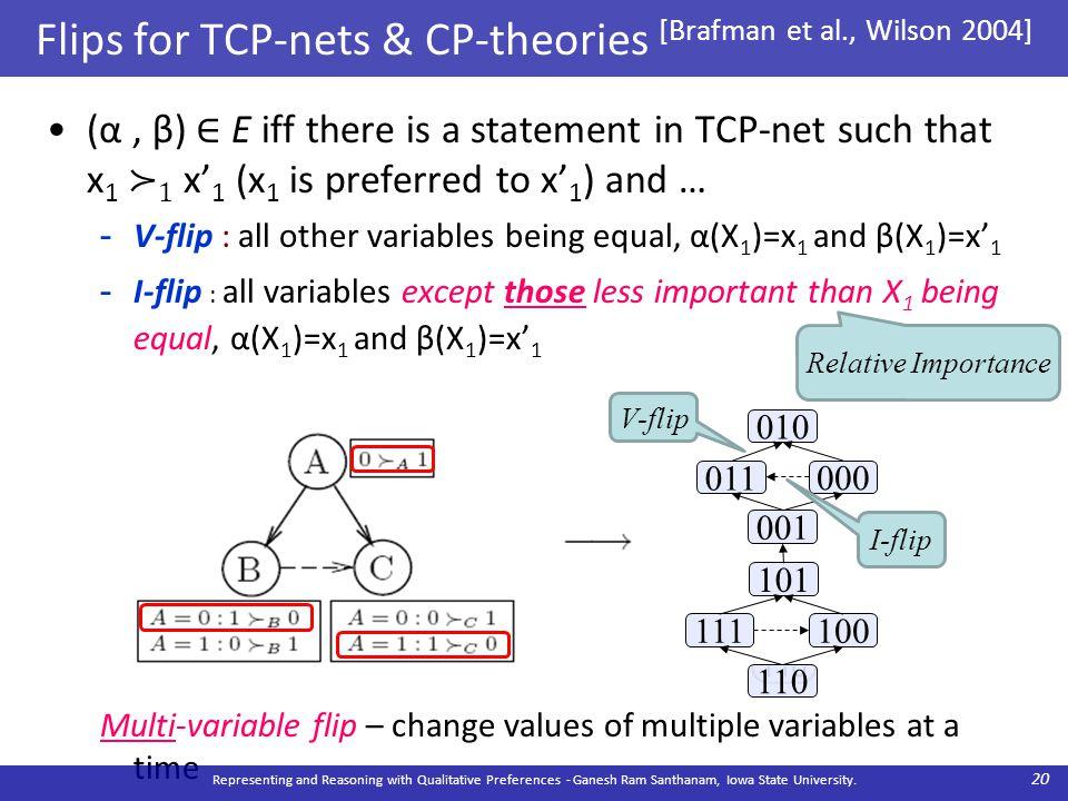 (α, β) ∈ E iff there is a statement in TCP-net such that x 1 ≻ 1 x' 1 (x 1 is preferred to x' 1 ) and … -V-flip : all other variables being equal, α(X