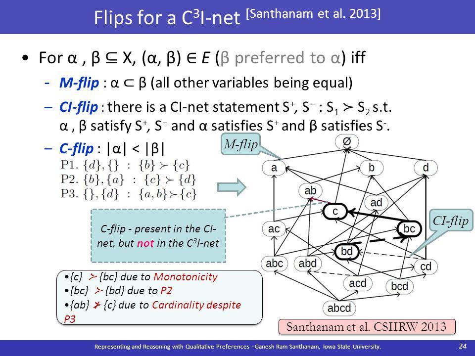 Flips for a C 3 I-net [Santhanam et al. 2013] For α, β ⊆ X, (α, β) ∈ E (β preferred to α) iff  M-flip : α ⊂ β (all other variables being equal) –CI-f