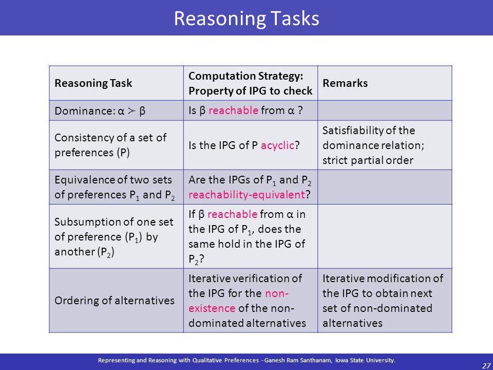 Reasoning Tasks Representing and Reasoning with Qualitative Preferences - Ganesh Ram Santhanam, Iowa State University. 27 Reasoning Task Computation S
