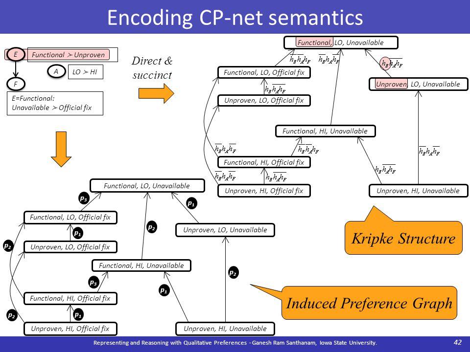 Encoding CP-net semantics Representing and Reasoning with Qualitative Preferences - Ganesh Ram Santhanam, Iowa State University. 42 Functional, LO, Un