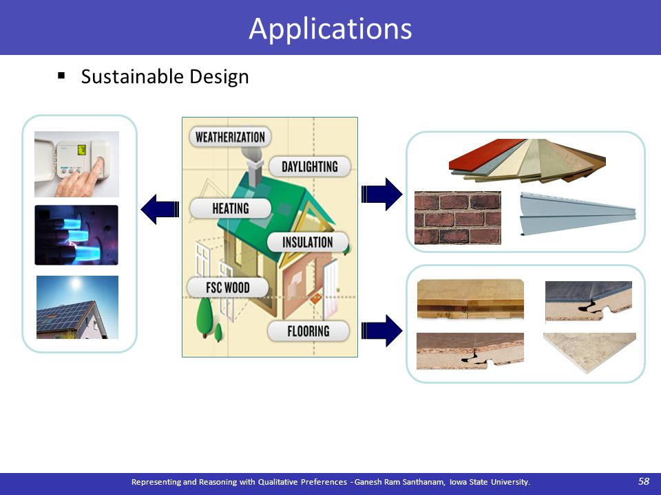 Applications  Sustainable Design Representing and Reasoning with Qualitative Preferences - Ganesh Ram Santhanam, Iowa State University. 58