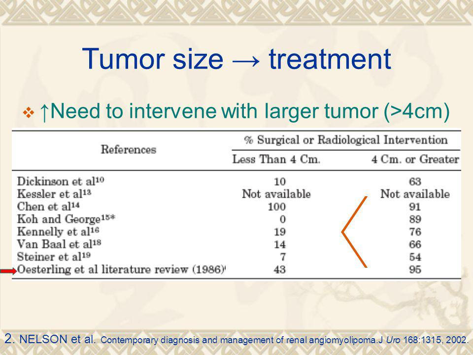  ↑Need to intervene with larger tumor (>4cm) Tumor size → treatment 2.