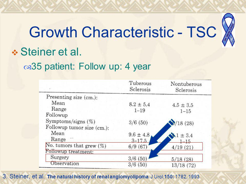 Growth Characteristic - TSC  Steiner et al.  35 patient: Follow up: 4 year 3.