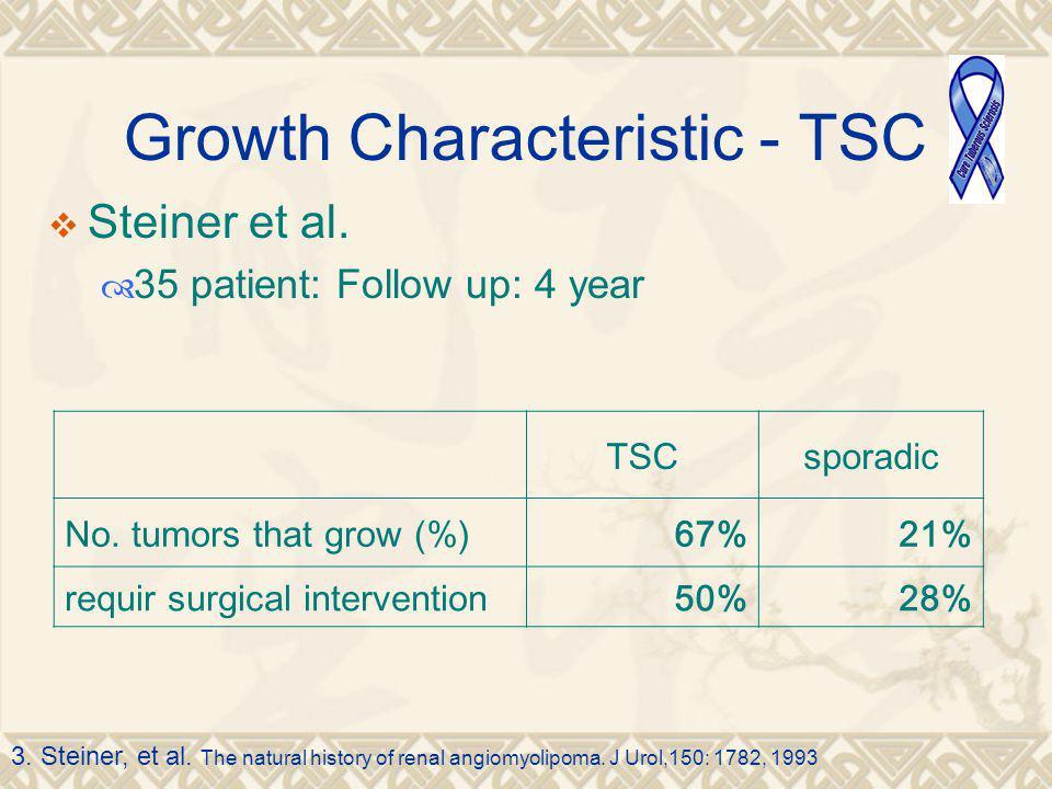 Growth Characteristic - TSC TSCsporadic No.