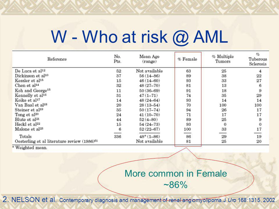 More common in Female ~86% W - Who at risk @ AML 2.