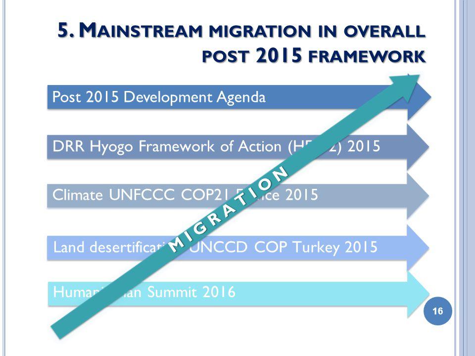 5. M AINSTREAM MIGRATION IN OVERALL POST 2015 FRAMEWORK Post 2015 Development Agenda 16 DRR Hyogo Framework of Action (HFA-2) 2015 Climate UNFCCC COP2