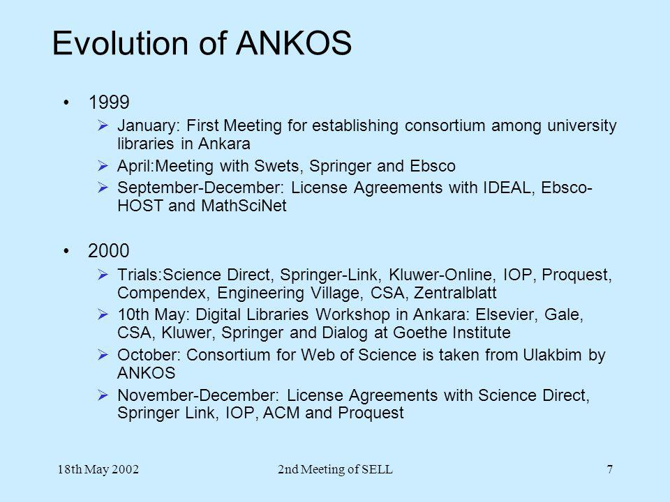 18th May 20022nd Meeting of SELL8 Evolution of ANKOS (continue...) 2001  Training Seminars: Ebsco, Science Direct, Proquest  Trials: Blackwell Science, MCB Emerald, Silver Platter, Gale, ABC- Clio, Wiley, IEEE, Web of Science, Nature, IOP, Springer, Kluwer, Science Direct, Engineering Village  Kluwer-Online Consortium  Foundation of ANKOS Steering Committee  National and International Meetings  I.