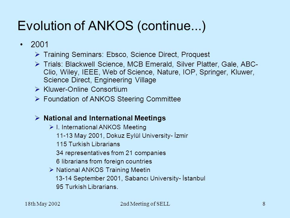 18th May 20022nd Meeting of SELL9 Evolution of ANKOS (continue...) 2002  Participation of new universities  License Agreements for new databases  IEEE, Gale, Engineering Village, Micromedex, Blackwell  Trials:E-books (Safari), World Scientific  Training Seminars: Gale, Proquest  Metings:  I.
