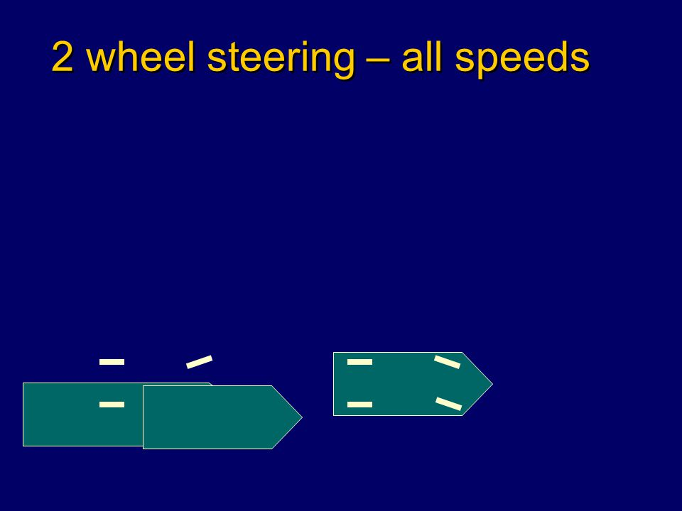4 wheel steering 2- wheel steering 4-wheel -Low speed 4-wheel -High speed 2- wheel steering 4-wheel -Low speed 4-wheel -High speed