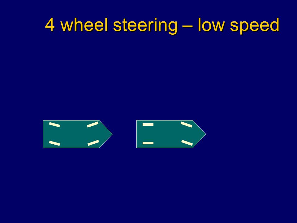 4 wheel steering – low speed