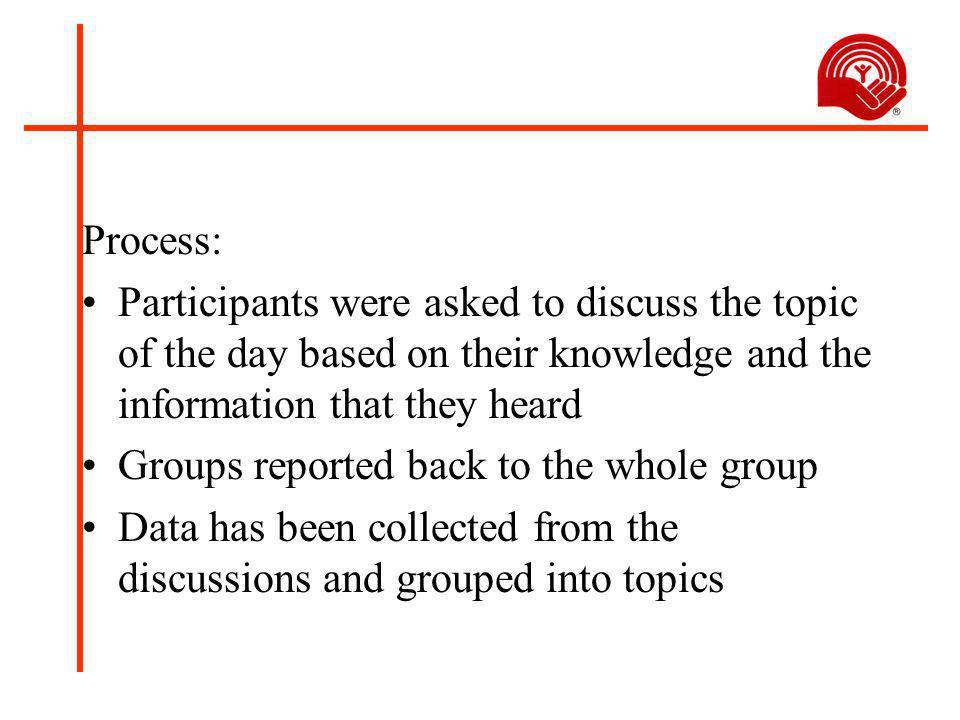Process: Participants were asked to discuss the topic of the day based on their knowledge and the information that they heard Groups reported back to the whole group Data has been collected from the discussions and grouped into topics