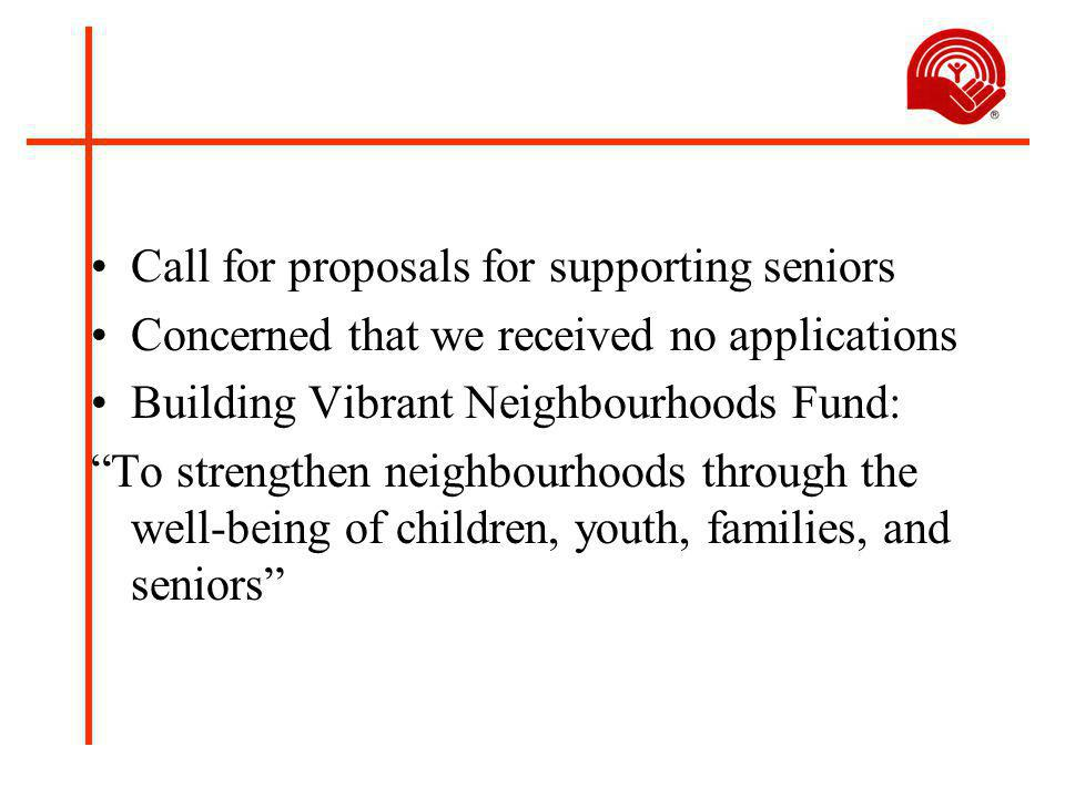 Call for proposals for supporting seniors Concerned that we received no applications Building Vibrant Neighbourhoods Fund: To strengthen neighbourhoods through the well-being of children, youth, families, and seniors