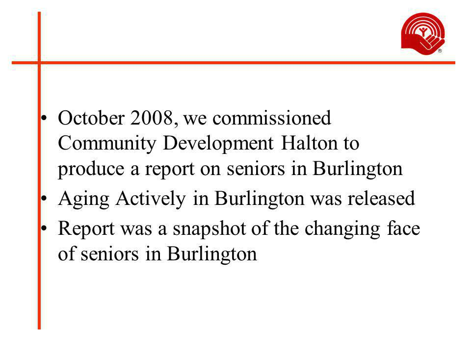 October 2008, we commissioned Community Development Halton to produce a report on seniors in Burlington Aging Actively in Burlington was released Report was a snapshot of the changing face of seniors in Burlington
