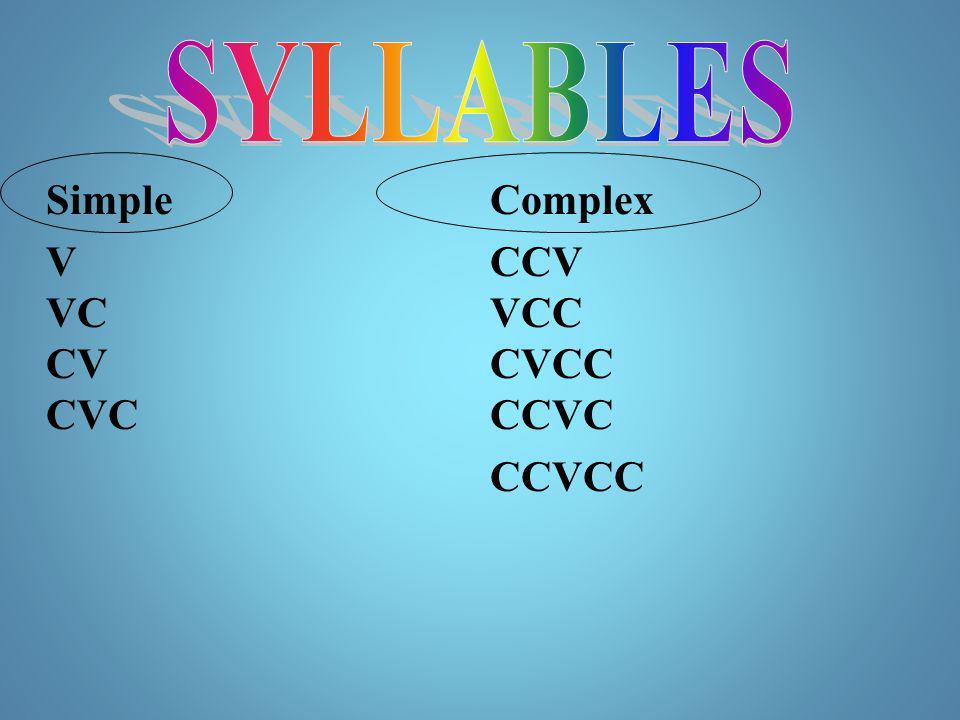 SimpleComplex VCCV VCVCC CVCVCC CVCCCVC CCVCC