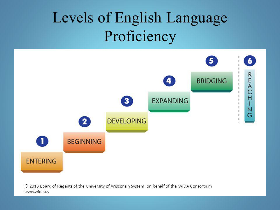 Levels of English Language Proficiency © 2013 Board of Regents of the University of Wisconsin System, on behalf of the WIDA Consortium www.wida.us
