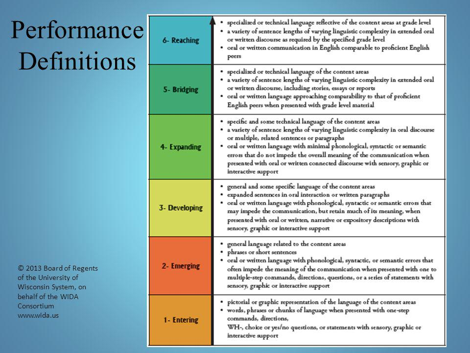 Performance Definitions © 2013 Board of Regents of the University of Wisconsin System, on behalf of the WIDA Consortium www.wida.us