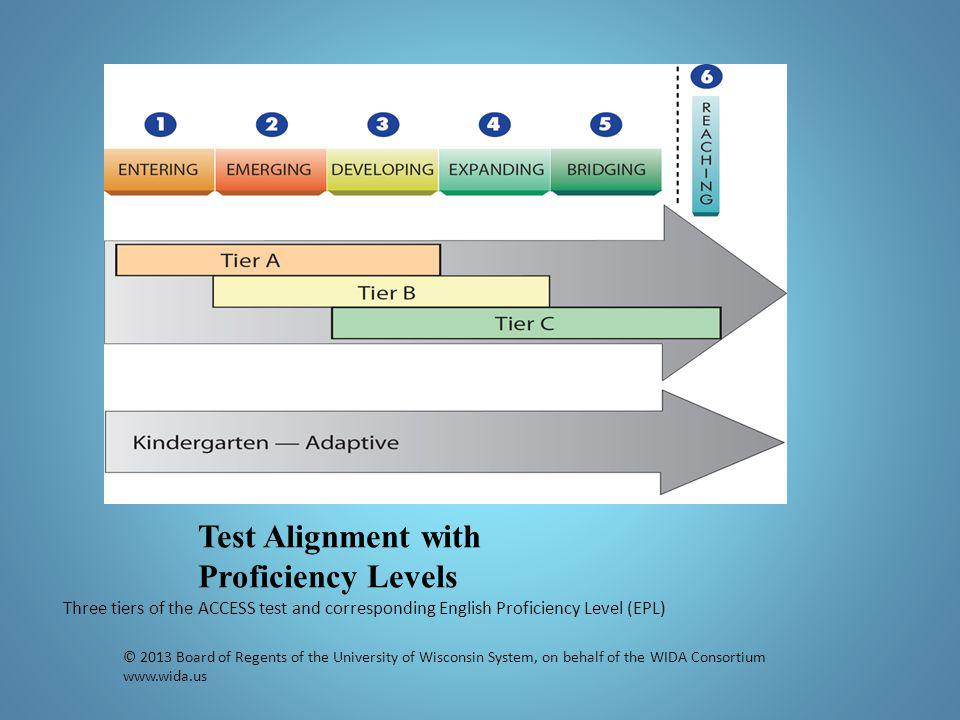 Test Alignment with Proficiency Levels Three tiers of the ACCESS test and corresponding English Proficiency Level (EPL) © 2013 Board of Regents of the