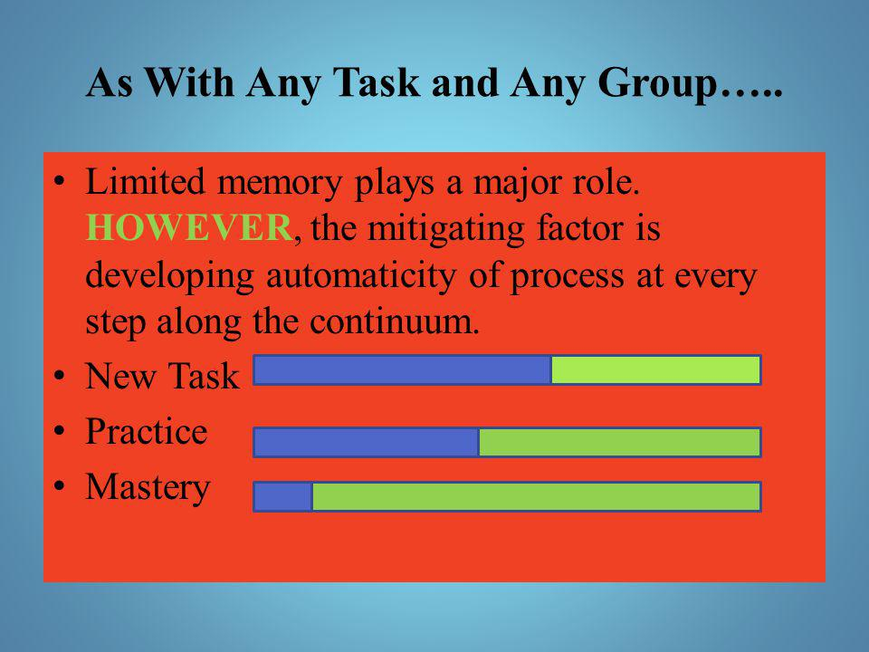 As With Any Task and Any Group….. Limited memory plays a major role. HOWEVER, the mitigating factor is developing automaticity of process at every ste