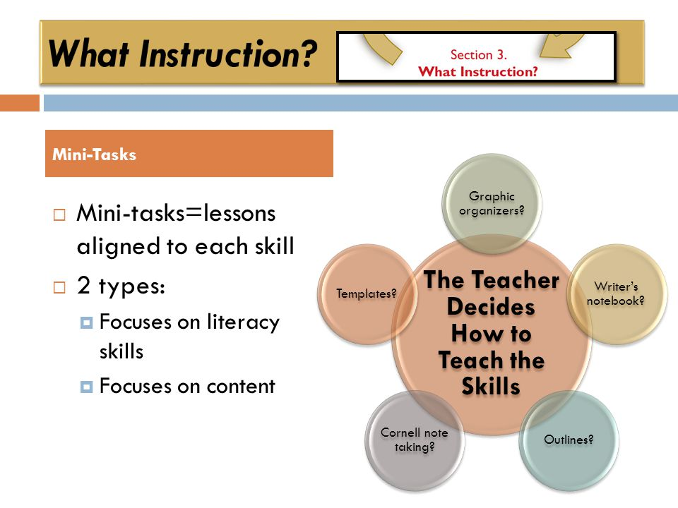  Mini-tasks=lessons aligned to each skill  2 types:  Focuses on literacy skills  Focuses on content Mini-Tasks The Teacher Decides How to Teach th