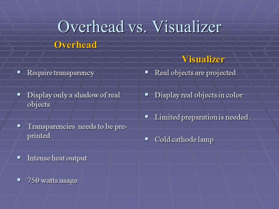 Overhead vs.