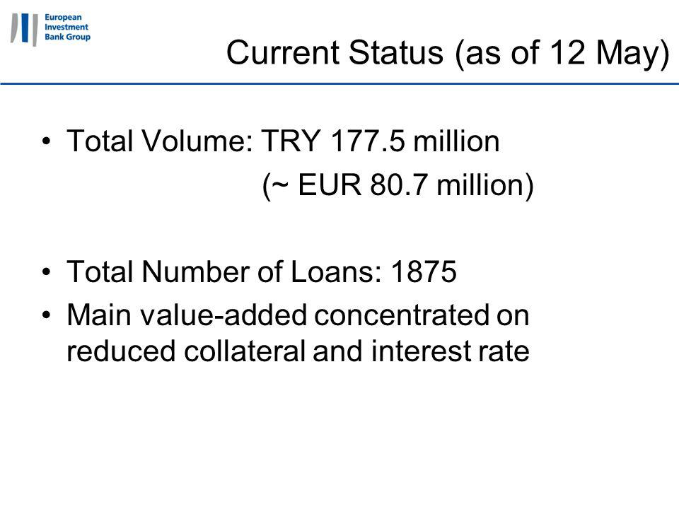 11 April 2011 Current Status (as of 12 May) Total Volume: TRY 177.5 million (~ EUR 80.7 million) Total Number of Loans: 1875 Main value-added concentrated on reduced collateral and interest rate