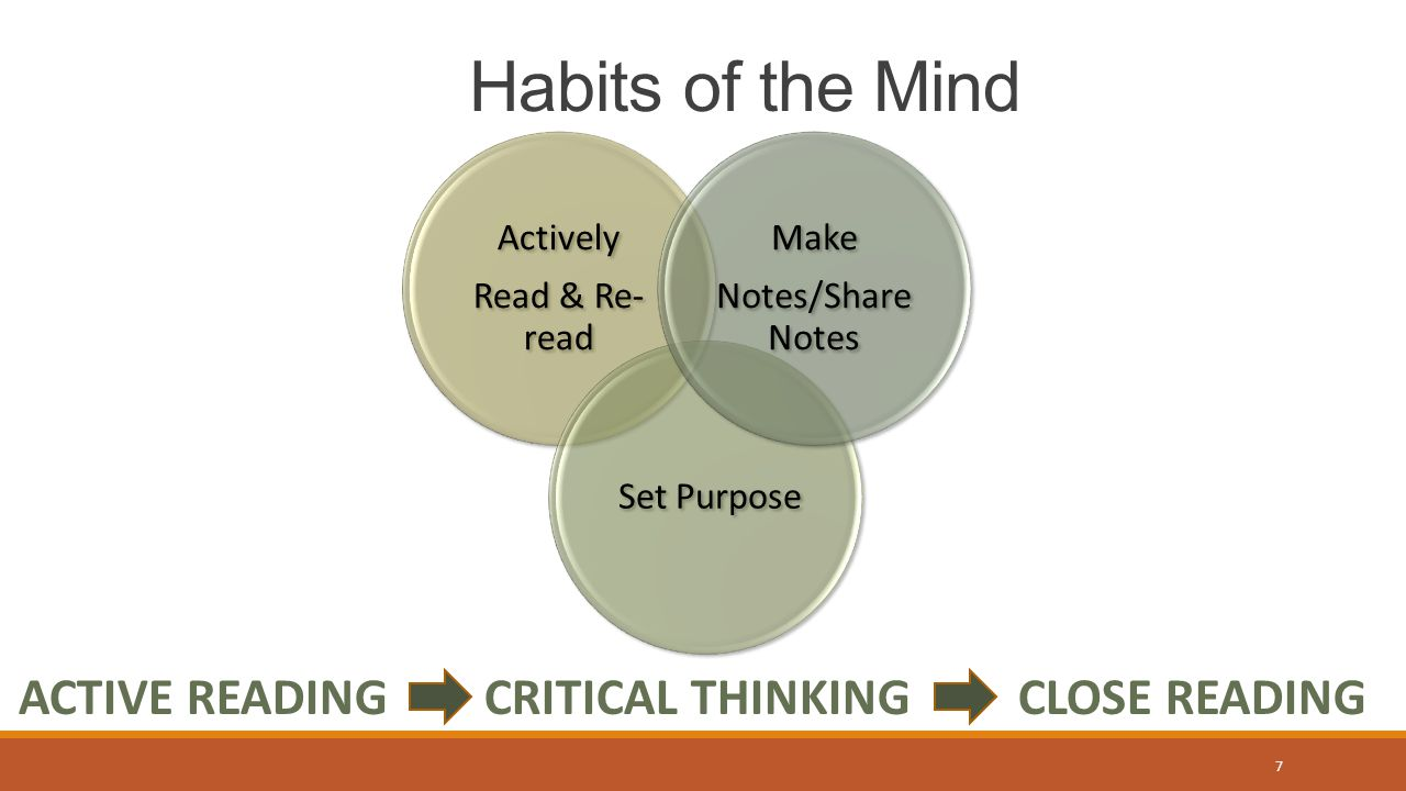 Habits of the Mind Actively Read & Re-Read the Text All students need to be taught why it is necessary to re-read texts and be held accountable for re- reading the texts (Lee & Spratley, 2010).